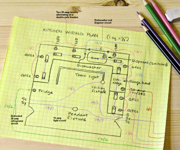 drawing electrical plans planning new electrical service home a 20 amp refrigerator circuit has been added as well as two 20 amp small appliance circuits