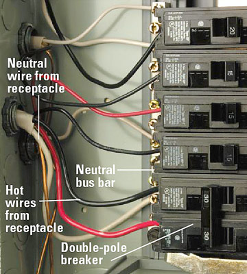 installing a 240 volt receptacle how to install a new electrical connect wires enlarge image