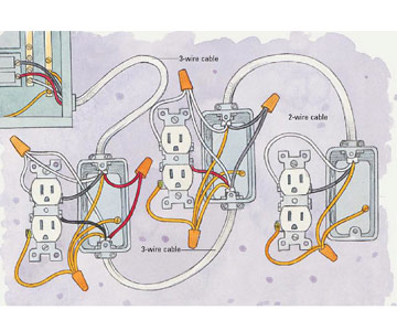 Wiring diagrams multiple receptacle outlets do it yourself help electrical wiring multiple outlets wiring diagram asfbconference2016 Image collections