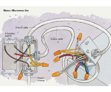 Wiring Diagrams For A Ceiling Fan And Light Kit – Do-It-Yourself ...
