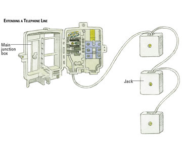 verizon outside phone box wiring diagram verizon free engine image for user manual