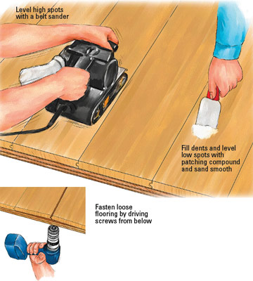 Homemade Router Table Box Joints Jig Saw Wood Bleach For