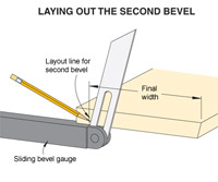 Bevel gauge illustration