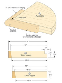 Hardwood edge diagram