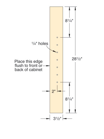 Shelf-pin drilling template