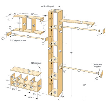 Building Closet Organizer Plans