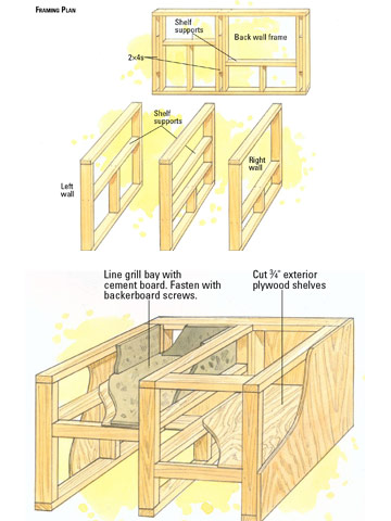 Building An Outdoor Kitchen With Your Deck - Custom Touches - How