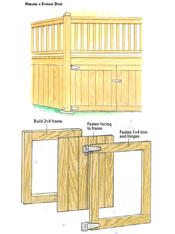 Under Deck Storage Ideas http://www.diyadvice.com/diy/decks/customized/storage-and-hatches/
