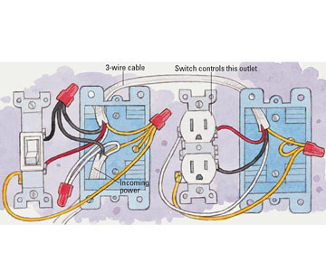 installing a switched receptacle how to install a new electrical if power enters the switch box enlarge image