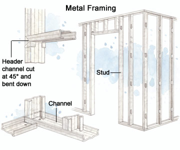 framing with metal studs