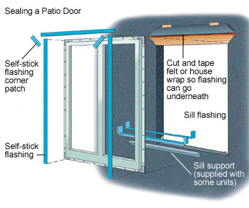 installing a patio door how to install house doors diy advice. Black Bedroom Furniture Sets. Home Design Ideas