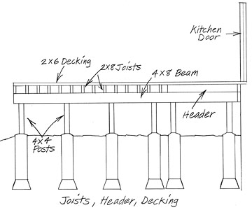 joists added to plan enlarge image