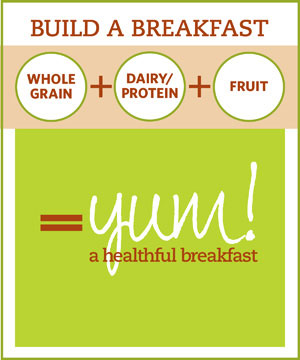 Slice of Southern: How to Build a Balanced Breakfast