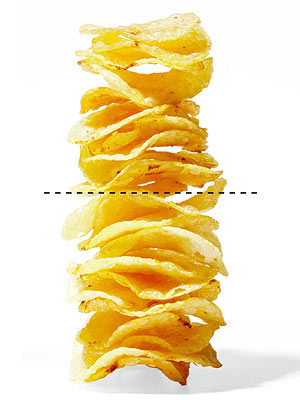 Potato chips portion size