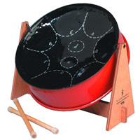 Toy Drums Recall