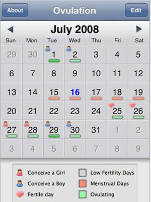 Ovulation calculator 50 day cycle