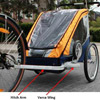 Chariot Carriers Child Bicycle Trailers and Conversion Kits photo