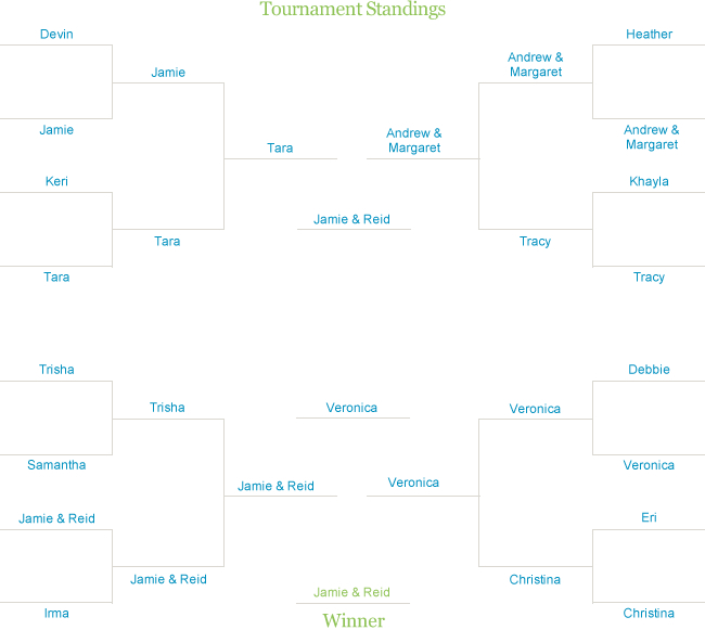 America's Best Pregnancy Announcement Contest Bracket