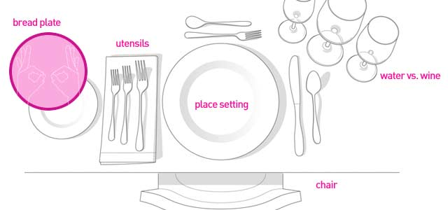 Table-Setting Cheat Sheet - Party Tips - Every Day with .  sc 1 st  pentacron.info : ala carte table setting - pezcame.com