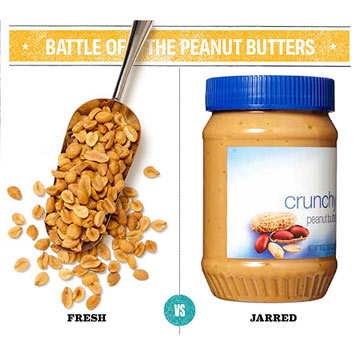Battle of the Peanut Butters