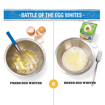 Battle of the Egg Whites