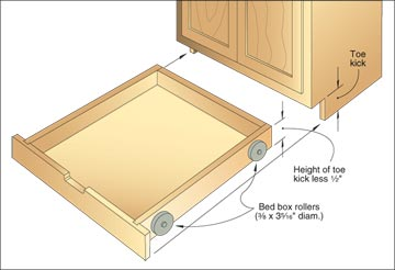 woodworking plans cabinet drawers