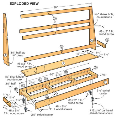 Download plywood cart plans pdf post and beam carport for Easy entry cart plans