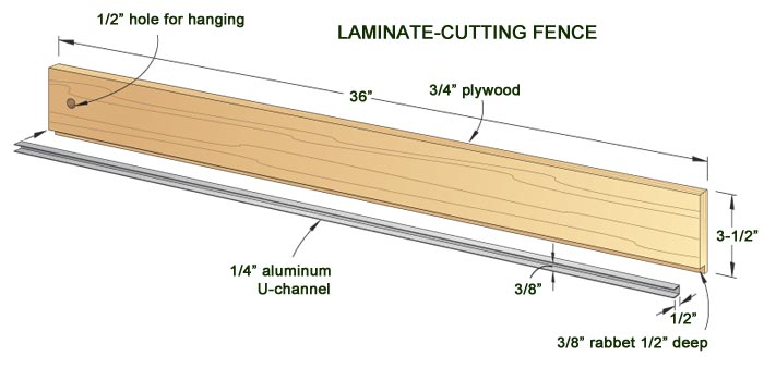 Woodworking Plans Table Saw Fence