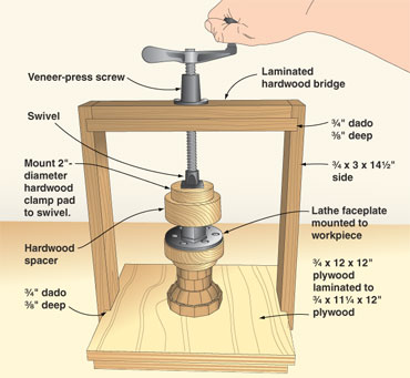 A press for gluing stacked bowl banks