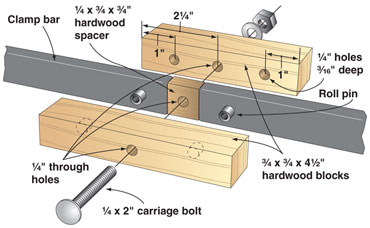 woodworking bar clamps