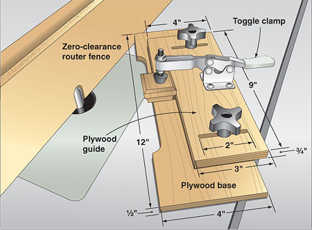 Router Jig Plans Free