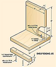 shelf edging jig