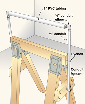 Adjustable roller for sawhorse