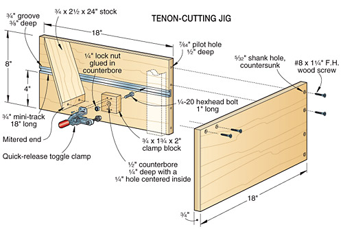 Homemade Tenon Jig Table Saw