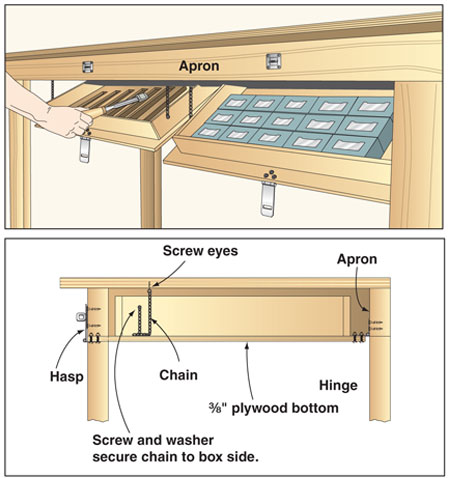 Woodworking Plans Table With Drawer