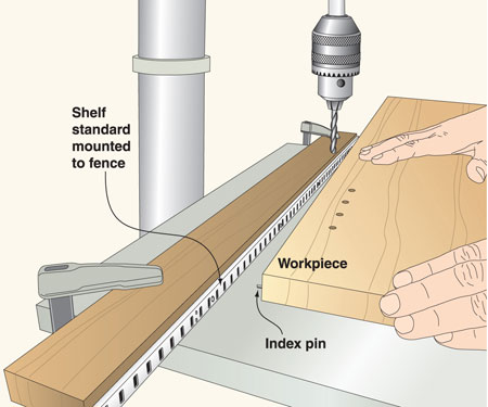 shelf jig plans