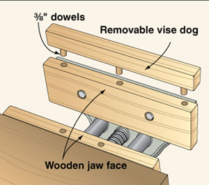 how to stop dogs licking benches
