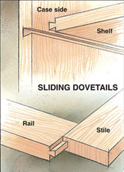 dovetail bits