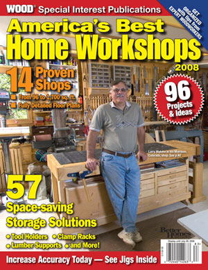 best workshop