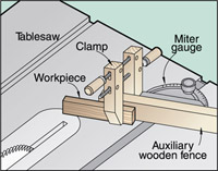 Miter gauge with clamp for angle cuts