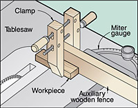 Miter guage with clamp