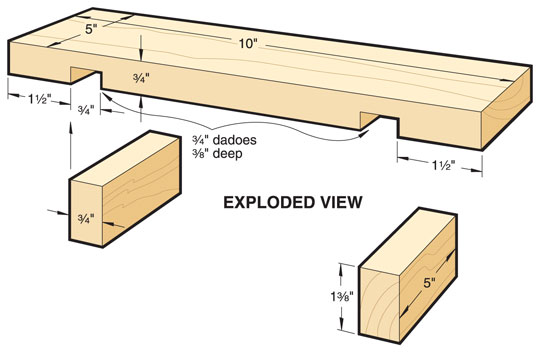 Free Simple Woodworking Plans And Projects