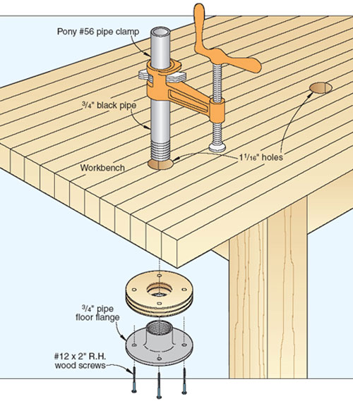 Benchtop Hold-Downs Offer Flexible Clamping