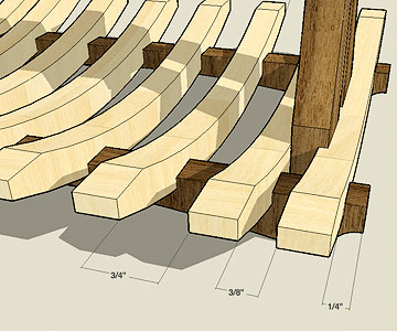 Free Woodworking Plans Bed | Woodworking Project Plans