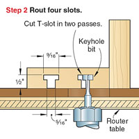 Step 2 miter-gauge extension