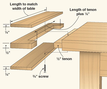 ... general mortising help please : General Woodworking - UKworkshop.co.uk