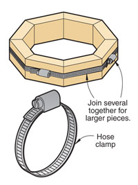 LINK YOUR CLAMPS TO FIT THE WORK