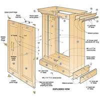 Country Cabinet Woodworking Plan