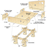 Knock-Down Bed Woodworking Plan