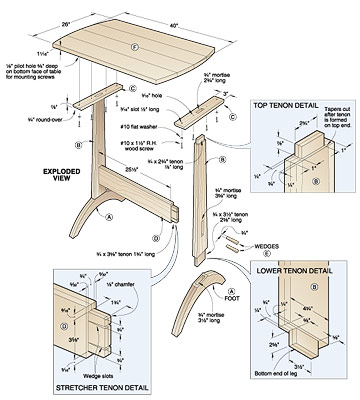 Free Woodworking Plans Trestle Table